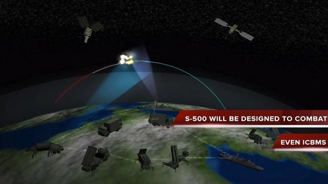 Hệ thống S-500 Nga có uy lực vượt trội so với các vũ khí phòng không khác