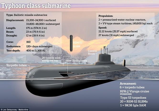 Tàu ngầm lớp Typhoon của hải quân Nga thuộc loại lớn nhất thế giới và được trang bị vũ khí cực mạnh