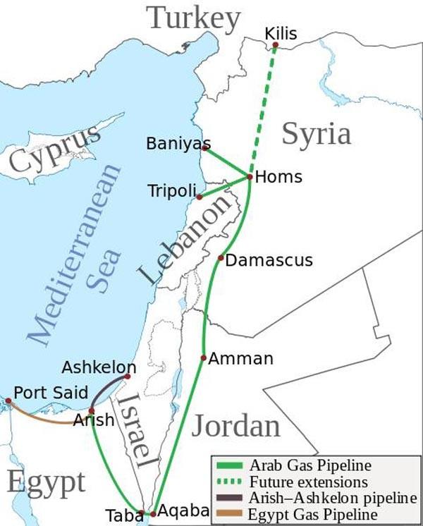 Tuyến đường ống