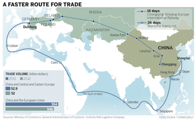 Trung Quốc dự kiến xây dựng tuyến đường sắt vươn tới châu Âu