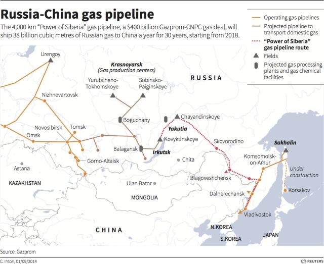 Trung Quốc có kế hoạch hợp tác khai thác vùng viễn đông của Nga