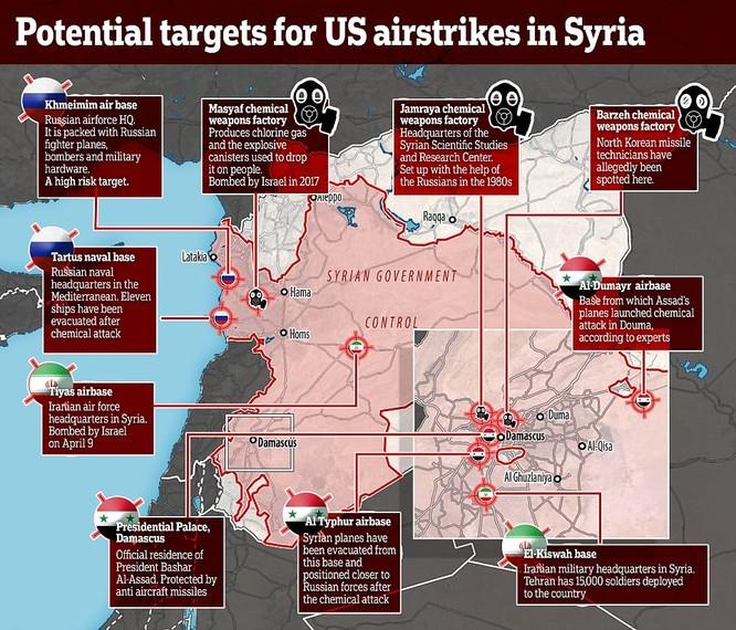 Mỹ tung hạm đội khủng áp sát Syria, Nga đối đầu với trục Mỹ-Anh-Pháp chực ồ ạt tấn công ảnh 1