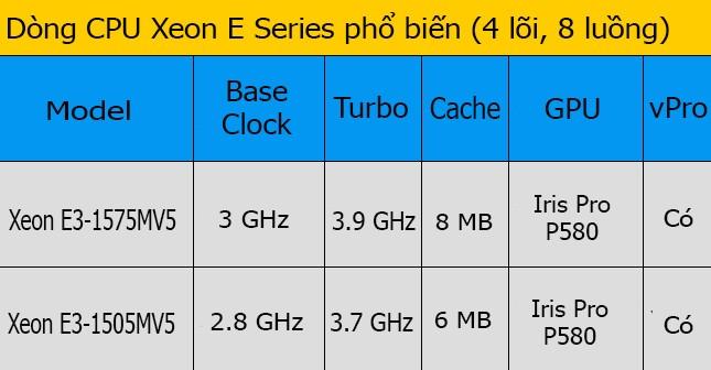 Mách bạn cách lựa chọn CPU laptop ảnh 2