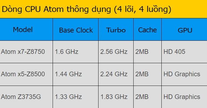 Mách bạn cách lựa chọn CPU laptop ảnh 7
