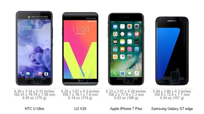 Những điểm nổi bật trên HTC U Ultra ảnh 3