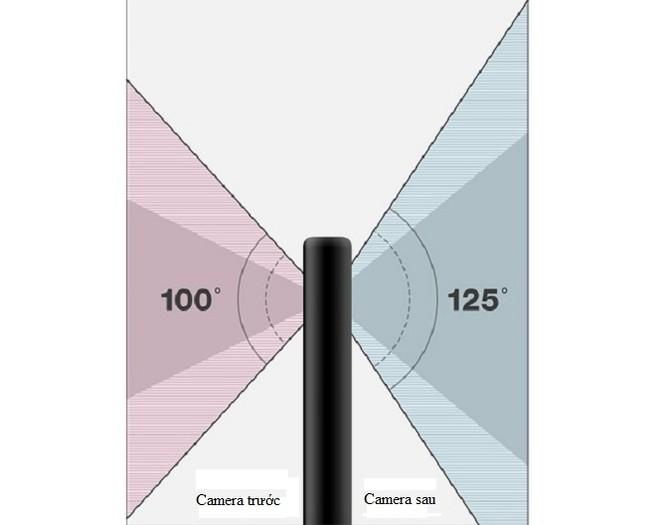 LG G6 có cụm camera kép 13 MP, góc chụp 125 độ ảnh 1