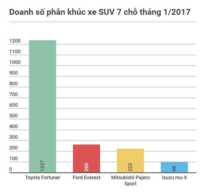 3 mẫu xe nhập khẩu hút khách Việt đầu năm ảnh 1