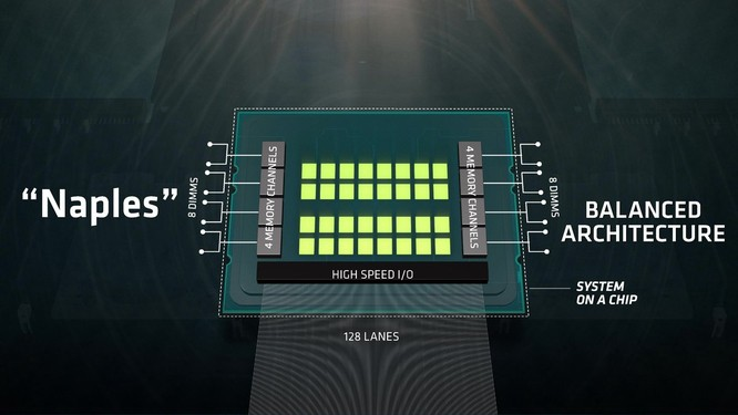 Naples: Át chủ bài 32 nhân của AMD ảnh 2