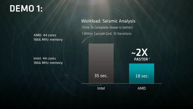 Naples: Át chủ bài 32 nhân của AMD ảnh 5