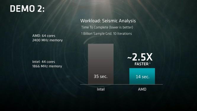 Naples: Át chủ bài 32 nhân của AMD ảnh 6