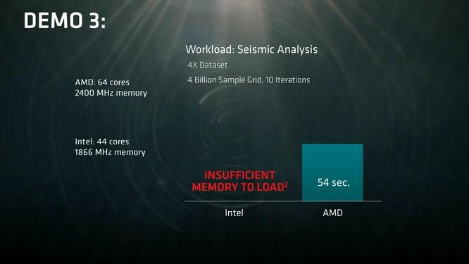 Naples: Át chủ bài 32 nhân của AMD ảnh 7