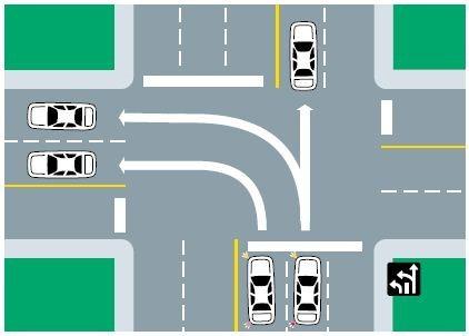 5 thói quen xấu lái xe cần tránh ảnh 4