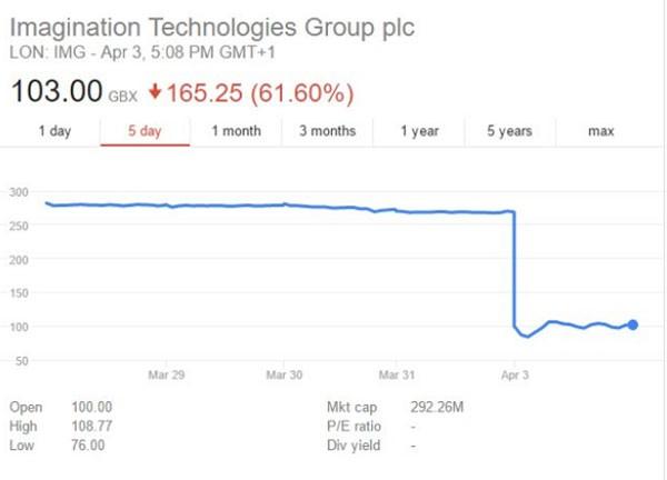 """Những công ty """"sống nhờ iPhone, chết vì iPhone"""" ảnh 1"""