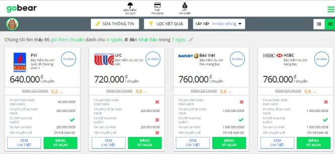 Dùng thử dịch vụ so sánh bảo hiểm du lịch quốc tế trên GoBear Việt Nam ảnh 4