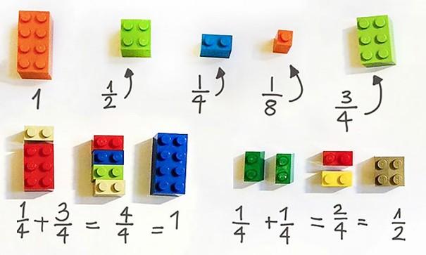 Một cô giáo dùng LEGO để dạy trẻ em học toán, cực dễ hiểu ảnh 3