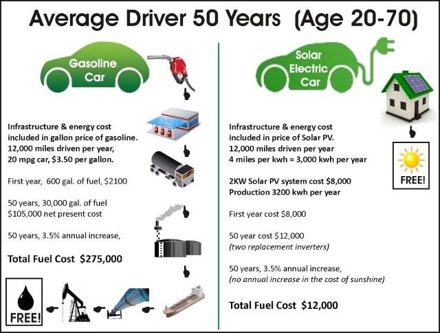 Ô tô điện sẽ rẻ hơn ô tô động cơ đốt vào năm 2030 ảnh 1