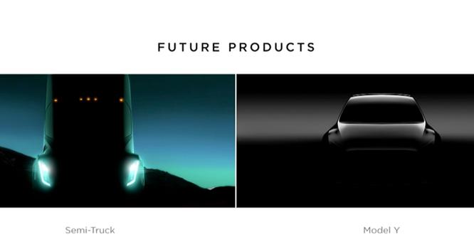 Elon Musk hiện tại đang sống hoàn toàn trong tương lai ảnh 1