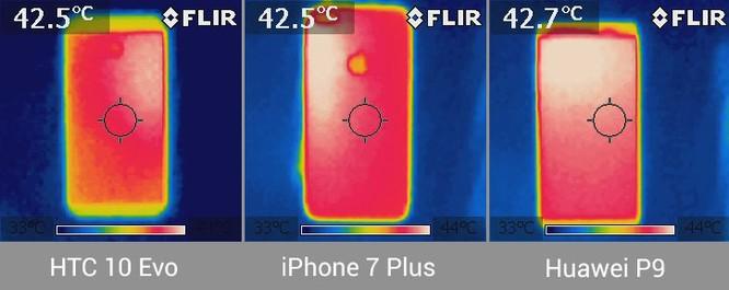 Snapdragon 810 trên HTC 10 Evo chơi game, lướt web bị nóng ra sao? ảnh 4