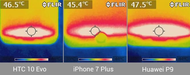 Snapdragon 810 trên HTC 10 Evo chơi game, lướt web bị nóng ra sao? ảnh 7