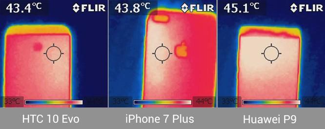 Snapdragon 810 trên HTC 10 Evo chơi game, lướt web bị nóng ra sao? ảnh 5
