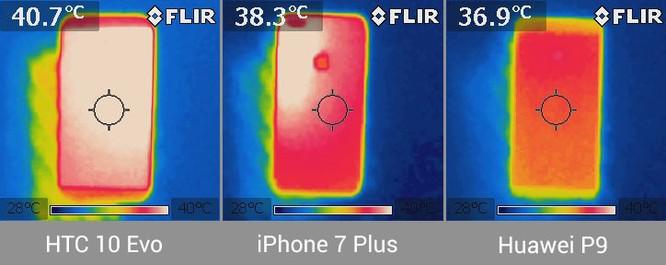 Snapdragon 810 trên HTC 10 Evo chơi game, lướt web bị nóng ra sao? ảnh 2