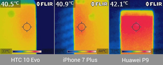 Snapdragon 810 trên HTC 10 Evo chơi game, lướt web bị nóng ra sao? ảnh 9