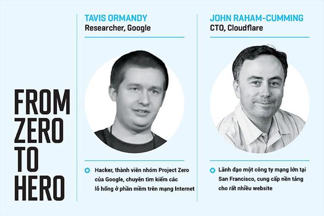 Project Zero: đội đặc nhiệm an ninh mạng của Google ảnh 1