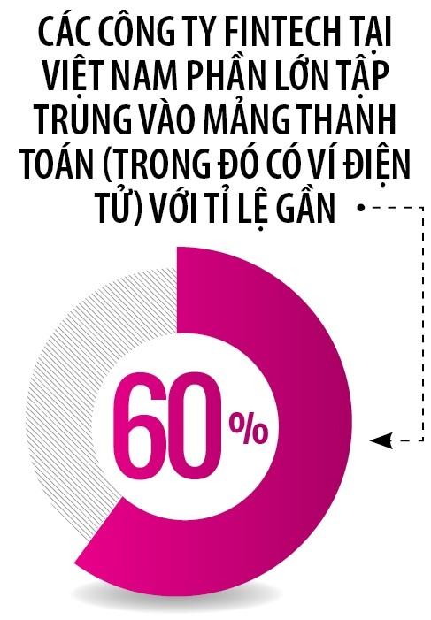 Vi dien tu: Chon he sinh thai hay cong cu thanh toan?