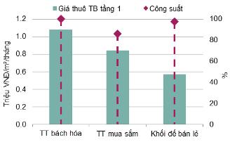 BĐS Hà Nội quý 2/2017: Căn hộ dịch vụ giảm cả về công suất và giá thuê ảnh 1