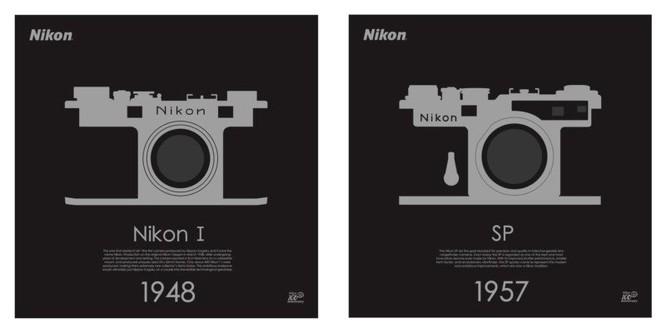 """Bộ sưu tập poster kỷ niệm 100 năm """"cực độc"""" của Nikon ảnh 1"""