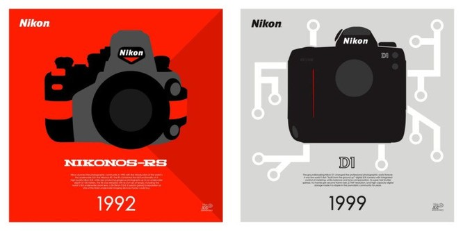 """Bộ sưu tập poster kỷ niệm 100 năm """"cực độc"""" của Nikon ảnh 5"""