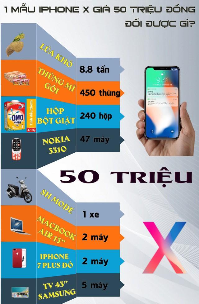 Thay vì mua iPhone X, 50 triệu đồng có thể mua được những gì? ảnh 1