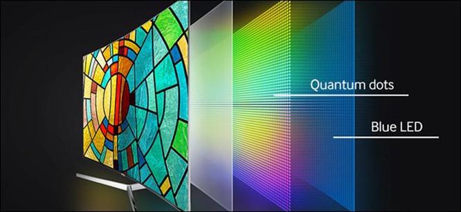Phân biệt sự khác nhau giữa OLED và QLED ảnh 2