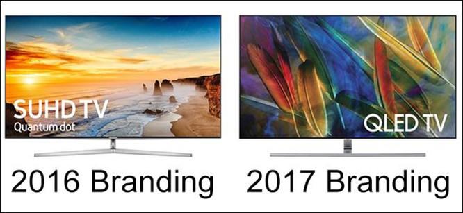 Phân biệt sự khác nhau giữa OLED và QLED ảnh 3
