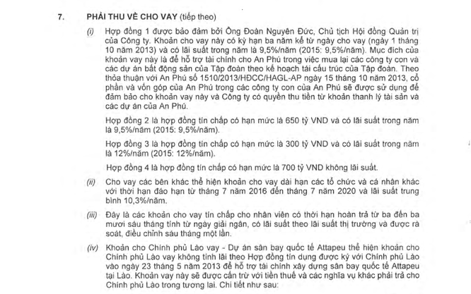 Hoàng Anh Gia Lai: Được ăn, thua có chịu? ảnh 1