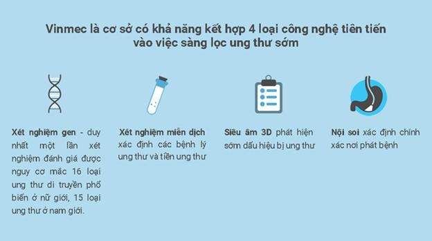 Lần đầu tiên tại Việt Nam có thể sàng lọc cùng lúc 16 loại ung thư ảnh 2
