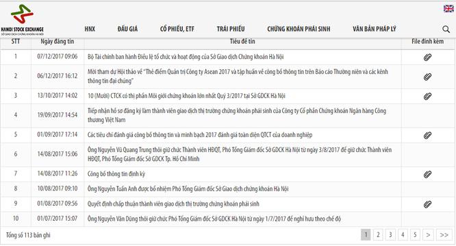 Sở GDCK Hà Nội thực hiện rất tốt việc công bố thông tin