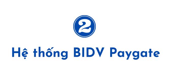 6 sản phẩm của BIDV được vinh danh tại Sao Khuê 2020 ảnh 4