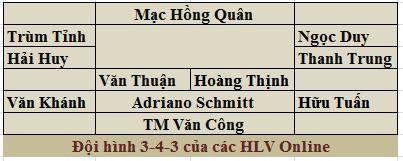 Danh sách đội tuyển do các HLV Online đề cử ảnh 1