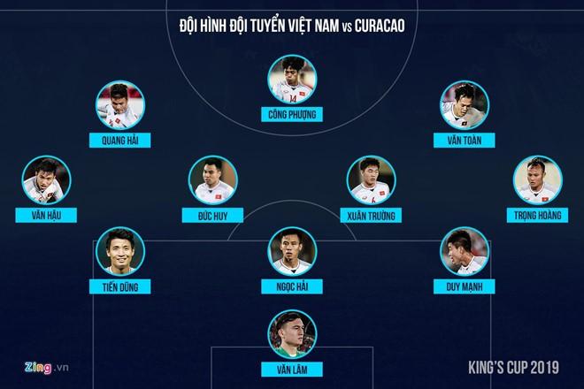 Đội hình ra sân của đội tuyển Việt Nam tại trận chung kết (ảnh Zinh)