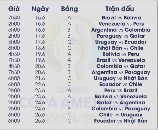 Lịch thi đấu Copa America 2019 (ảnh LĐ)