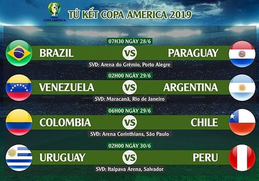 Lịch thi đấu tứ kết Copa America 2019 (ảnh VietTimes)