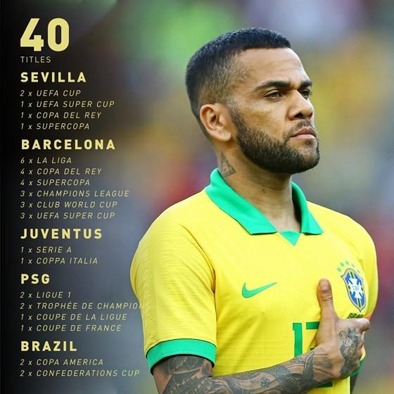 Alves- 36 tuổi, 17 tuổi nghề & 40 danh hiệu ảnh 1