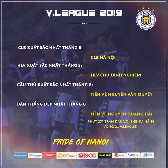Hà Nội giành tất các danh hiệu tháng 8 của V.League 2019. Ảnh HNFC