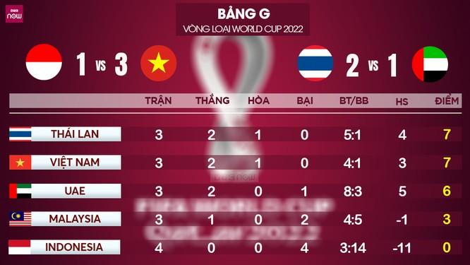 """Đội tuyển Việt Nam, """"hãy vui, nhưng đừng vui quá"""" ảnh 2"""