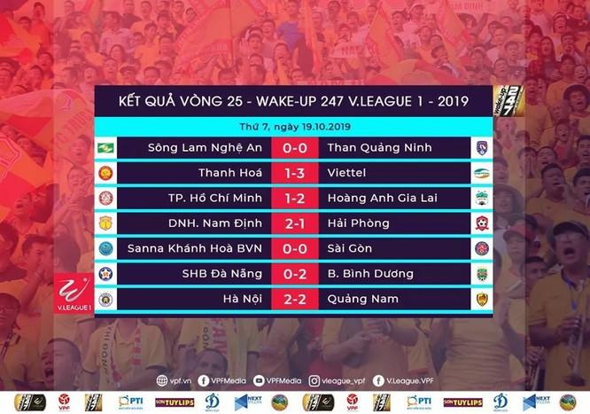 BXH sau vòng 25 V.League 2019. Ảnh VPF