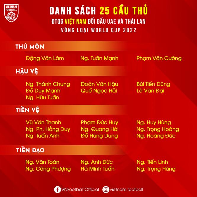 Danh sách đội tuyển Việt Nam. Ảnh VF.