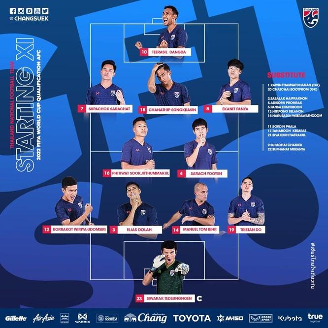 ĐT Thái Lan ít nhất có 4 sự thay đổi so với đội hình gặp Maylaysia. Ảnh FAT