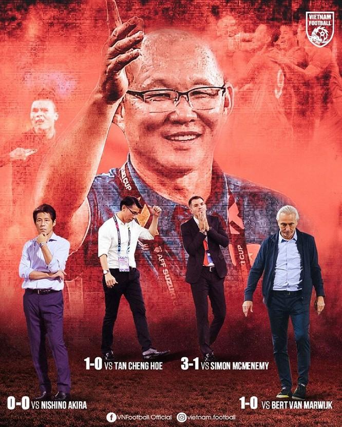 . 5 lượt vòng loại thứ 2 World Cup 2020 châu Á khép lại, thầy trò ông Park Hang-seo thắng 3, hòa 2 được 11 điểm, đứng đầu bảng G. Ảnh VF