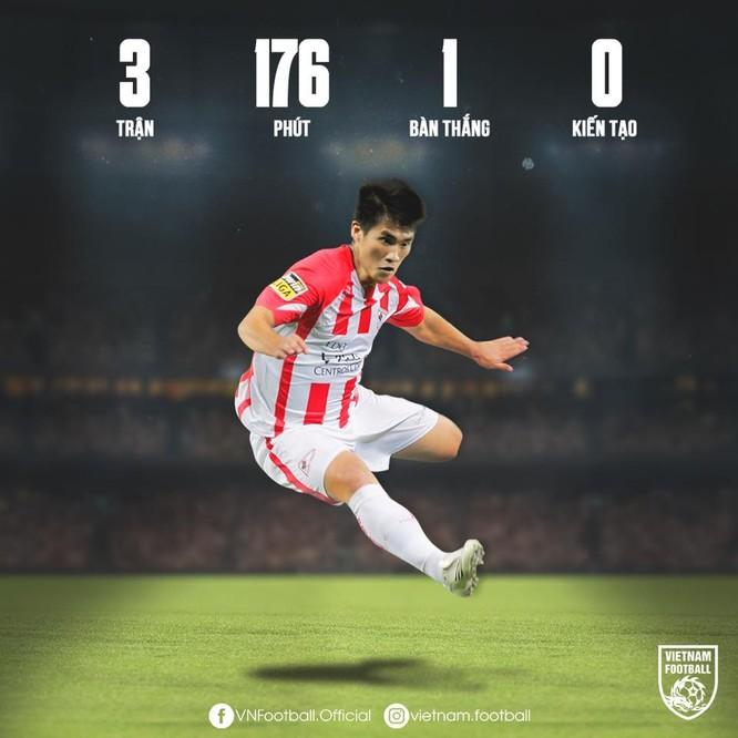 đến giờ, Công Vinh vẫn là cầu thủ thành công nhất của Việt Nam khi xuất ngoại với 3 trận đá 173 phút và 1 bàn thắng